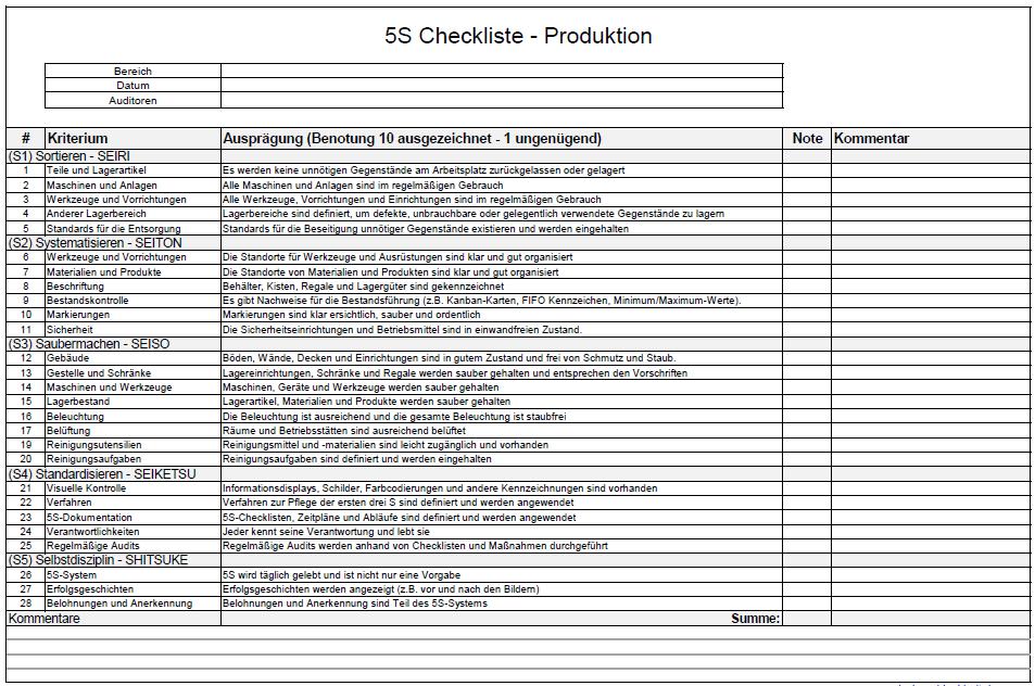 5S Methode Checkliste Produktion