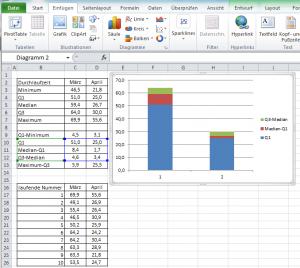 Boxplot-Excel-Muster-2.1