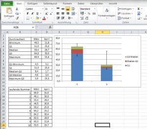 Boxplot-Excel-Muster-6.1