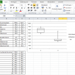 Boxplot Excel Vorlage