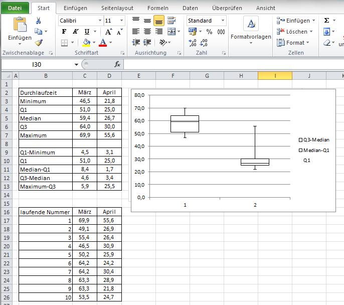 Excel Arbeitsblatt Ausschneiden : Schön beispiel für eine excel vorlage checkliste ideen