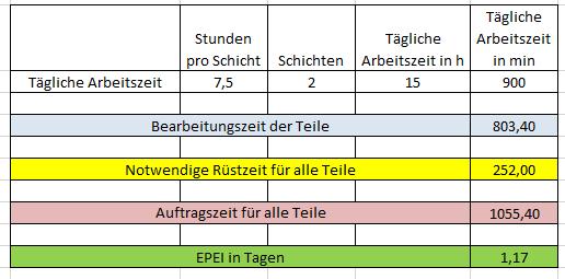 epei-berechnung-excel-20161122