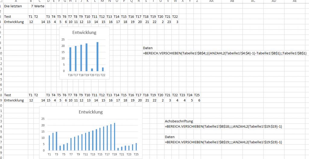 Excel dynamisches Diagramm erstellen 2