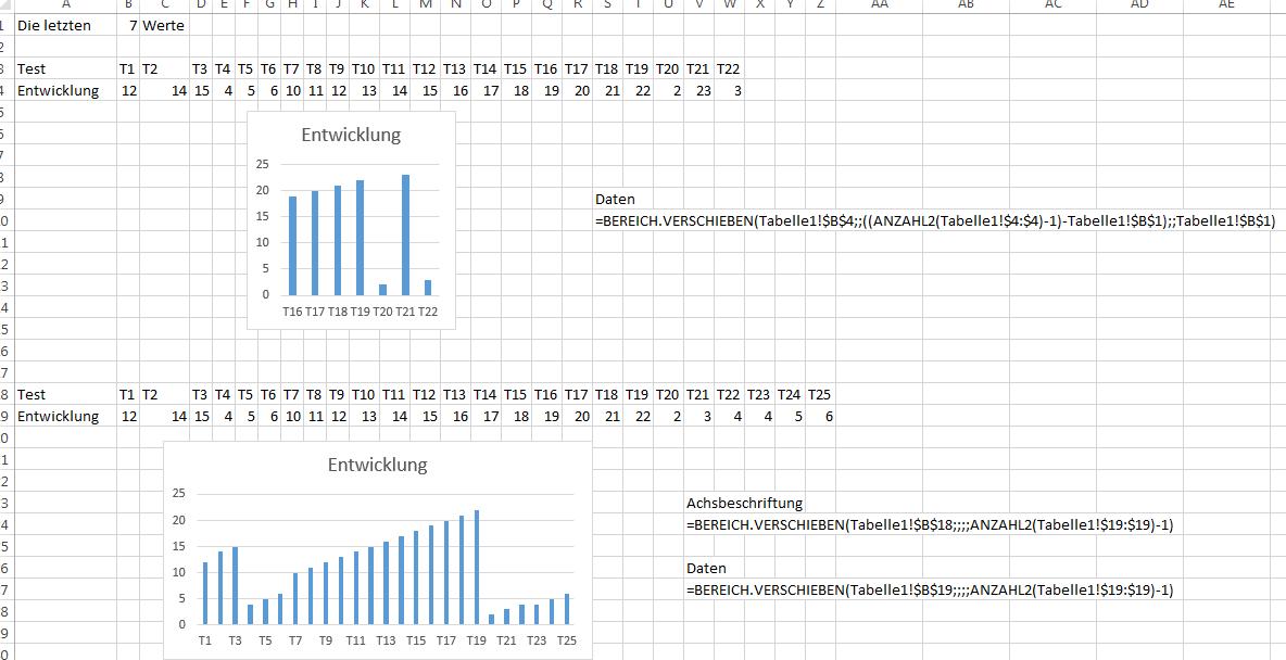 Excel dynamisches Diagramm erstellen