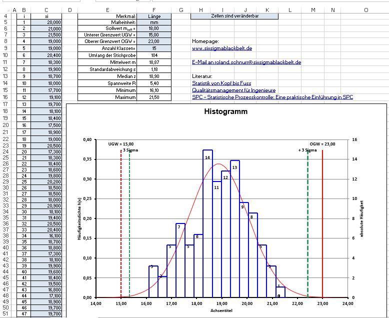 Boxplot In Excel Erstellen Erkl 228 Rung Und Kostenlose Vorlage