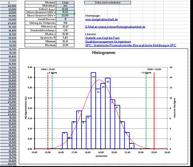 Verteilung Excel