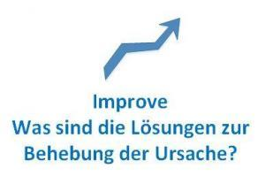 Improve - was sind die Loesungen zur Behebung des Problems