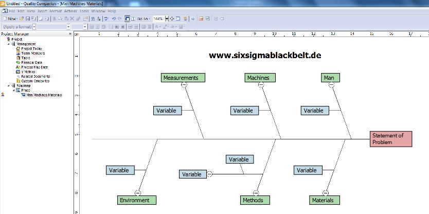 Ishikawa Diagramm Vorlage Minitab