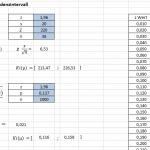 Konfidenzintervall Berechnen Excel Vorlage 2015 08 07.png