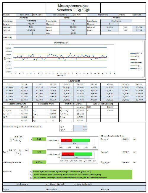 MSA 1 Messsystemanalyse Verfahren 1 20190728