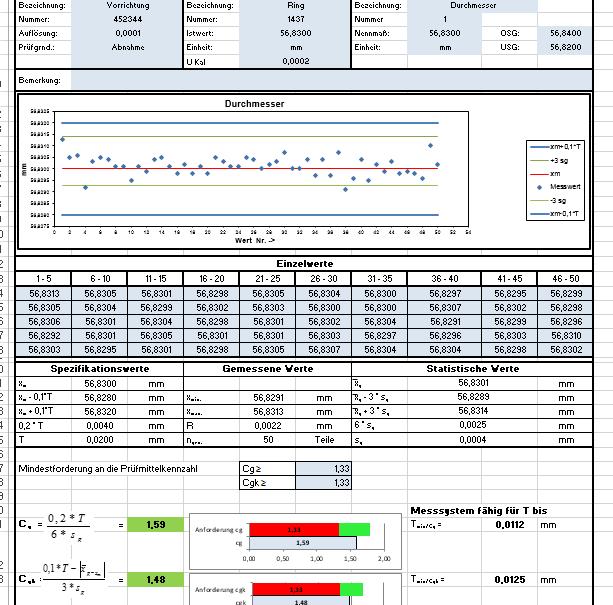 MSA Verfahren 1 Excel Vorlage 1