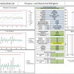 Maschinen_und_Prozessfähigkeit_Stichprobe_20151229.png