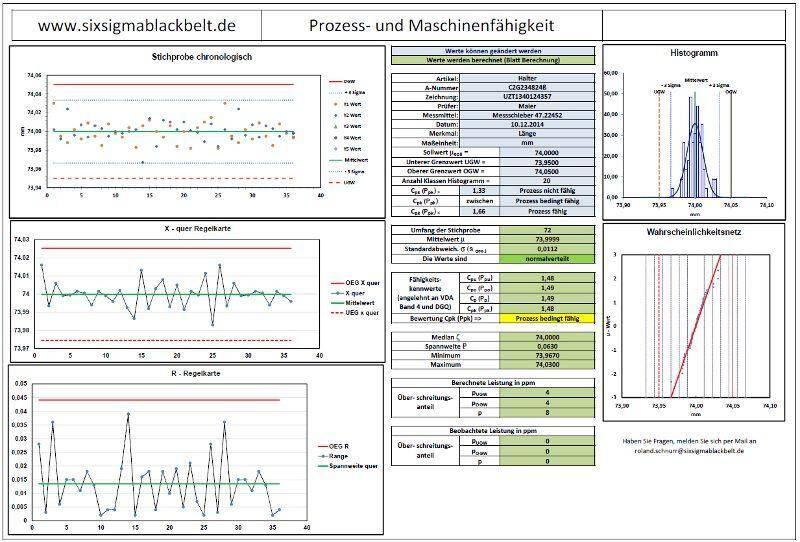 Maschinen_und_Prozessfähigkeit_Stichprobe_20151229_3.jpg
