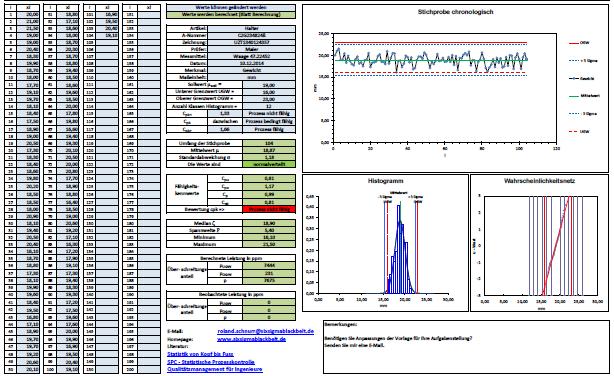 Maschinenfaehigkeit Prozessfaehigkeit Vorlage Excel 20150430.png