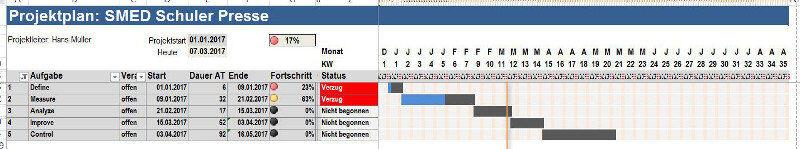 Projektplan Excel Vorlage Kalenderwoche genau 1.jpg -