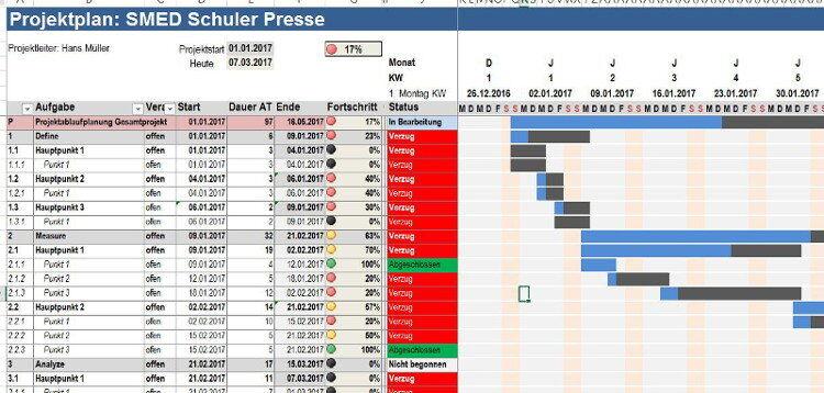 Projektplan Excel Vorlage kostenlos taggenau.jpg -