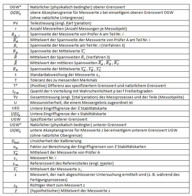 Symbole-Messystemanalyse-und-Maschinenf_C3_3_20150808