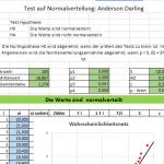 Test auf Normalverteilung Excel Anderson Darling
