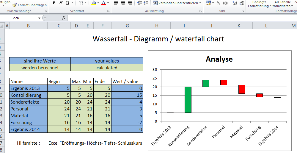 wasserfalldiagramm excel waterfall chart. Black Bedroom Furniture Sets. Home Design Ideas