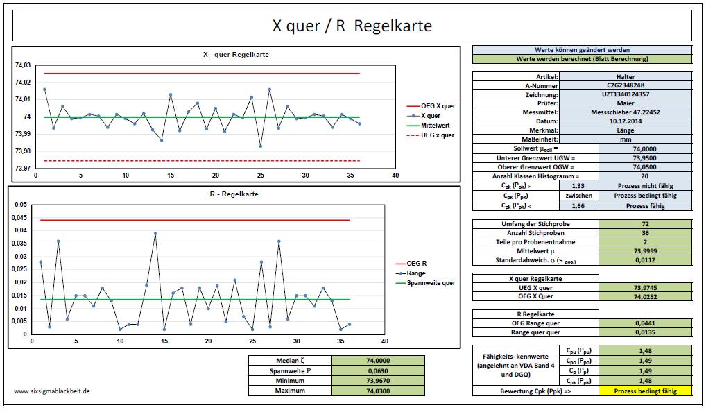 XquerR Regelkarte_20151230