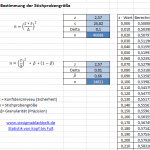 Z Wert Tabelle Excel Berechnung 2015 08 07