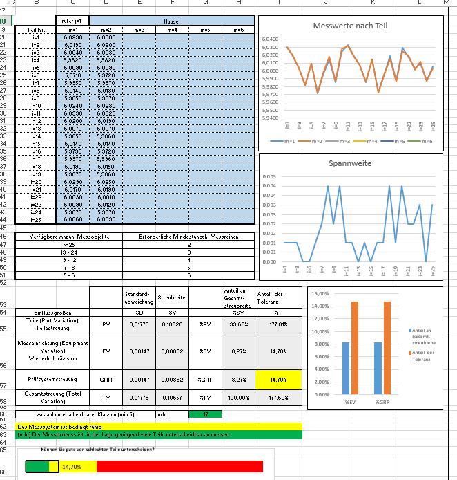 msa-verfahren-3-anova-excel-vorlage-20151028.png