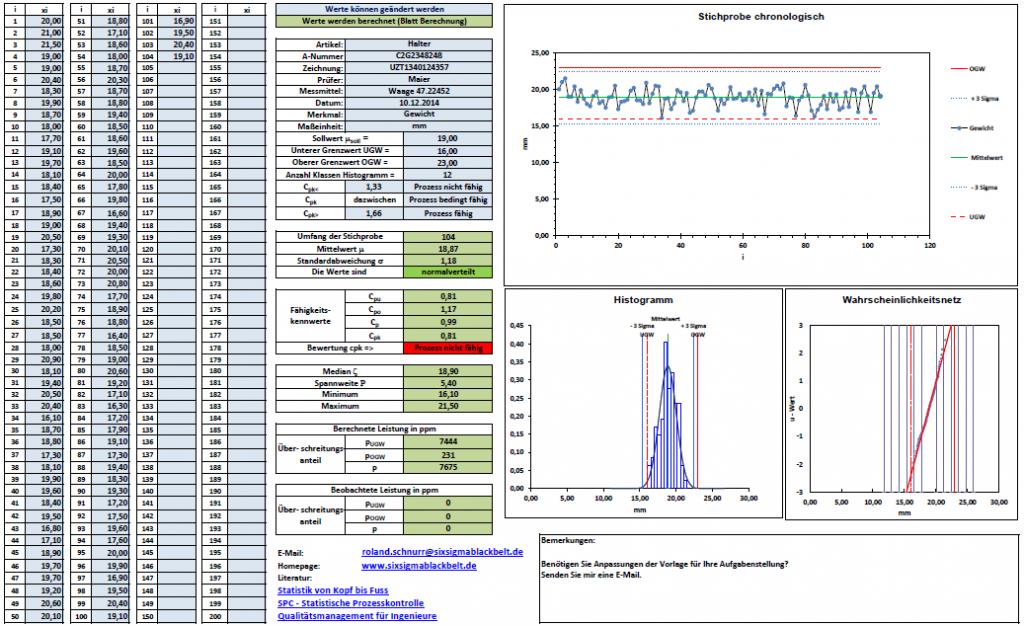 Prozessfaehigkeit Maschinenfaehigkeit Excel Vorlage 20150412.png