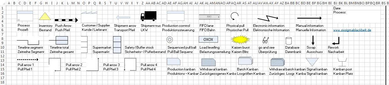 Value Stream Mapping Symbols Excel